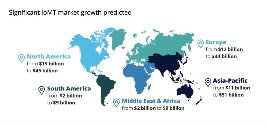 Deloitte Infographics 1